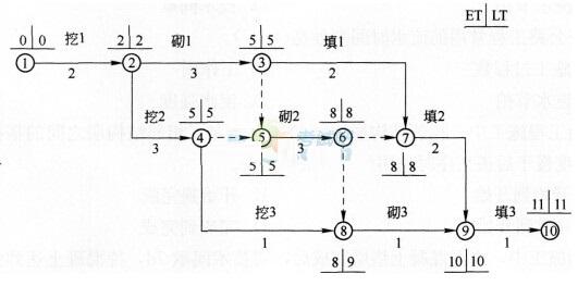 2020新版四川省成都水利水电工程施工企业安全生产管理人员c证在线考核模拟练习题与重点知识